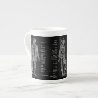 ヴィンテージ-分類された人間の解剖学筋肉-黒 ボーンチャイナカップ