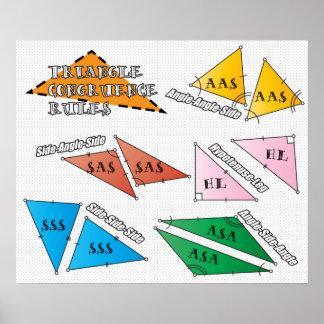 三角形の一致の規則 ポスター