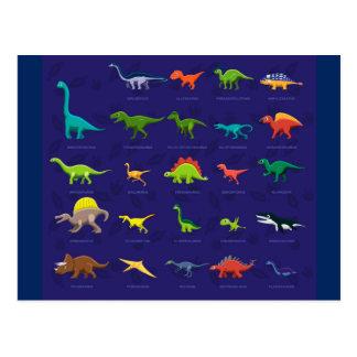 下の名前のアニメの恐竜 ポストカード