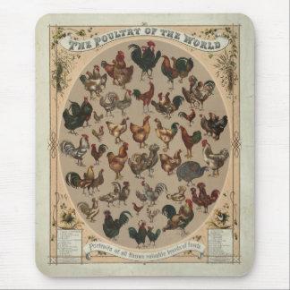 世界(1868年)の家禽 マウスパッド
