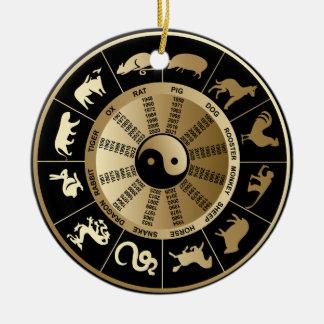 中国のな(占星術の)十二宮図の図表 セラミックオーナメント