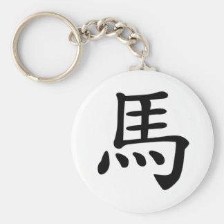 中国のな(占星術の)十二宮図-馬 キーホルダー