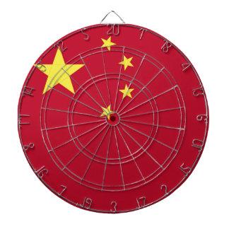 中国 ダーツボード