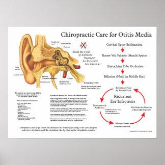 中耳炎の耳の伝染のためのカイロプラクティックの心配 ポスター