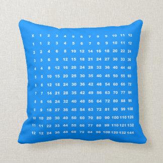 九九12x12の数学のおもしろい(青い王室の) クッション