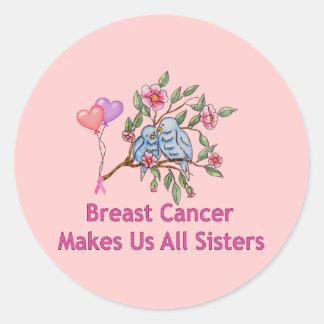 乳癌の姉妹 ラウンドシール