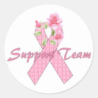 乳癌の支援チーム ラウンドシール