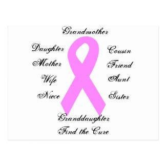 乳癌の認識度の郵便はがき ポストカード