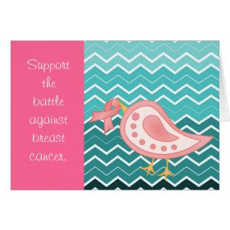 乳癌の認識度 カード