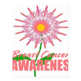 乳癌の認識度 ポストカード
