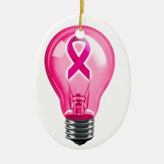 乳癌の電球 セラミックオーナメント