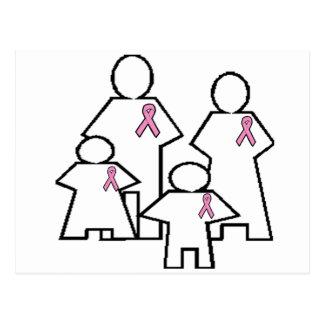 乳癌家族の戦い ポストカード