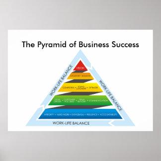 事業の成功ポスターのピラミッド ポスター