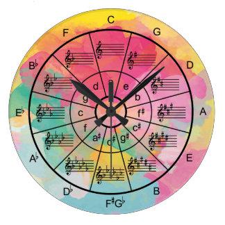 五番目の水彩画のミュージシャンの円 ラージ壁時計