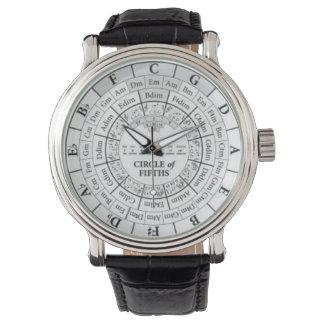五番目の腕時計の円 リストウオッチ