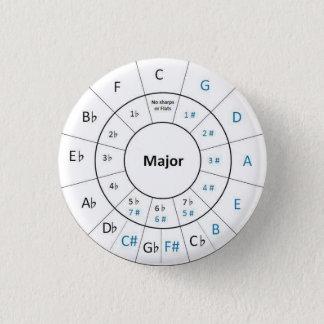 五番目ボタンピンの円 3.2CM 丸型バッジ