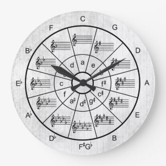 五番目白人色のミュージシャンの円 ラージ壁時計