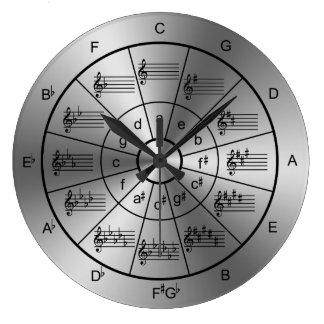 五番目銀製色のミュージシャンの円 ラージ壁時計