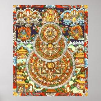 仏の曼荼羅ポスター
