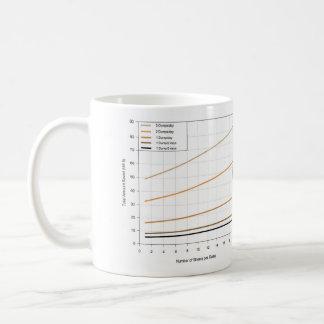 仕事のマグのウンチ コーヒーマグカップ