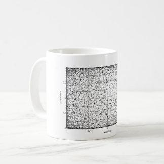 任意ポイント コーヒーマグカップ