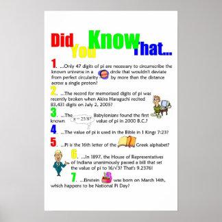 何をpiについて知っていますか。 ポスター