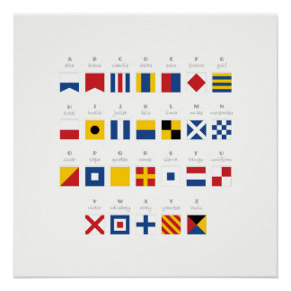 信号のアルファベットの国際的なコード ポスター