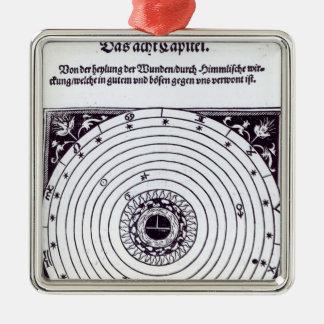個人的で占星術のな図表 シルバーカラー正方形オーナメント
