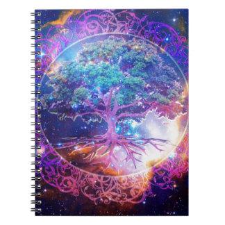 健康生命の樹 ノートブック