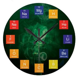元素および周期表の時計 ラージ壁時計