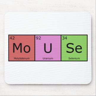 元素のマウスのマット マウスパッド