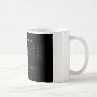 元素スペクトルのマグ コーヒーマグカップ