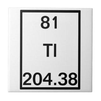 元素: タリウム タイル
