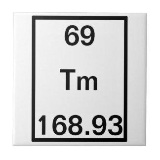 元素: ツリウム タイル