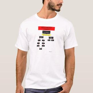 内分泌系のホルモン Tシャツ