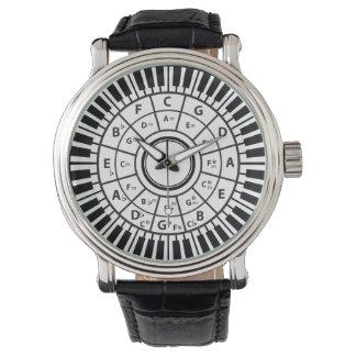 円のピアノは五番目の円を調整します 腕時計