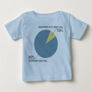円の図表の失敗 ベビーTシャツ