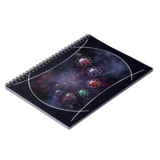 円の推論のノート ノートブック