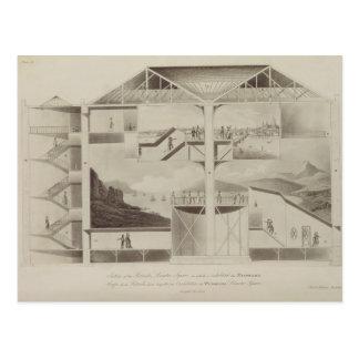 円形建築のセクション、「Plからのレスタースクエア、 ポストカード