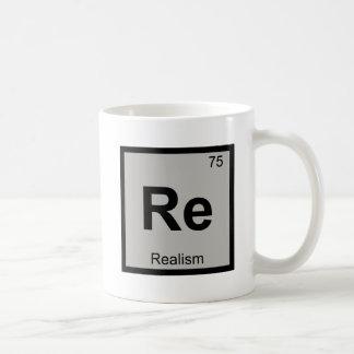 再現実主義の哲学化学周期表 コーヒーマグカップ