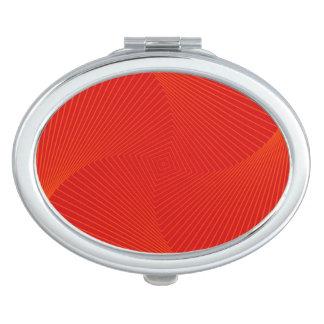 刃の鋭い楕円形の小型の鏡