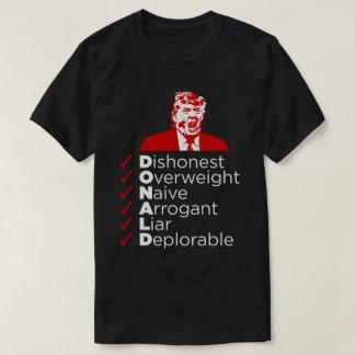 切札のTシャツ: ドナルドは何を意味しますか。 Tシャツ