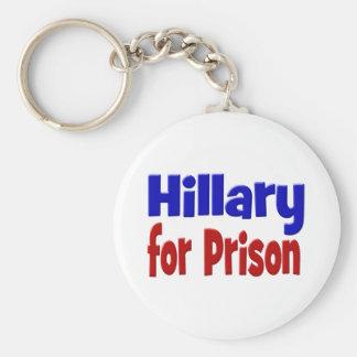 刑務所のキーホルダー、赤及び青のためのヒラリー キーホルダー