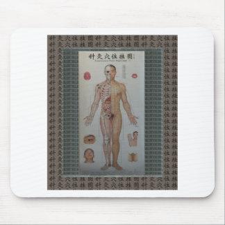 刺鍼術は完全な体の前部壁の芸術を指します マウスパッド
