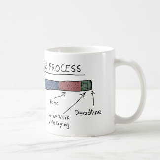創造的なプロセスマグ コーヒーマグカップ