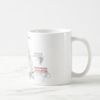 創造的思考 コーヒーマグカップ