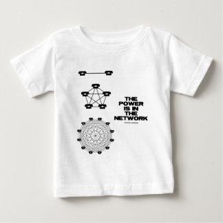 力はネットワークにあります ベビーTシャツ