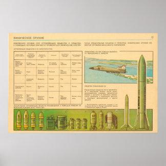 化学兵器 ポスター
