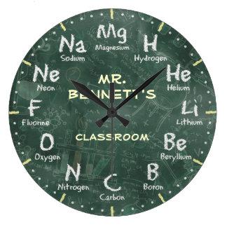 化学科学の黒板のPersonalizableの時計 ラージ壁時計