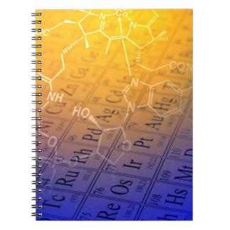 化学 スパイラルノート